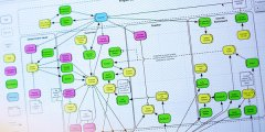 Understand your IP Flows In your IT Infrastructure by Unilogic IT Systems Desgin